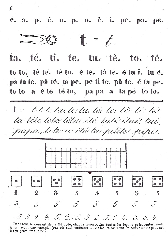 Bevorzugt La méthode Boscher | Méthode de Lecture Cp – Ce1 QO21